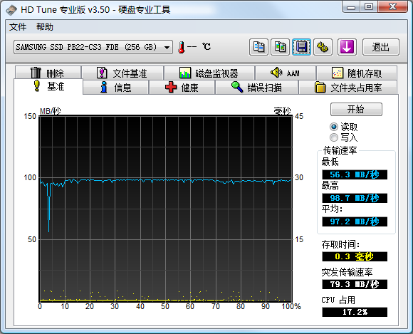 HDTune______SAMSUNG_SSD_PB22-CS3_FDE