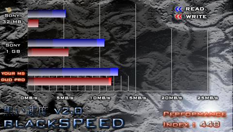 blackSPEED 16G