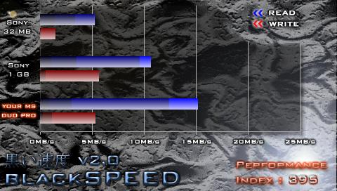 blackSPEED 4G